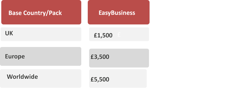 EasyBusiness_Pricing.png