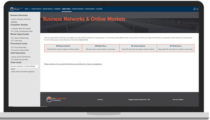 ExportersAlmanac_B2B_Business_Networks_and_B2B_Market_Places.png